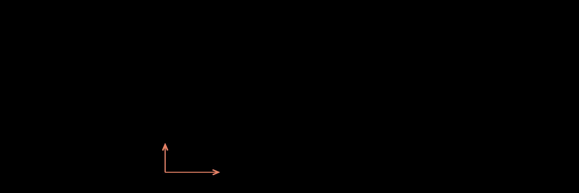 animation-part
